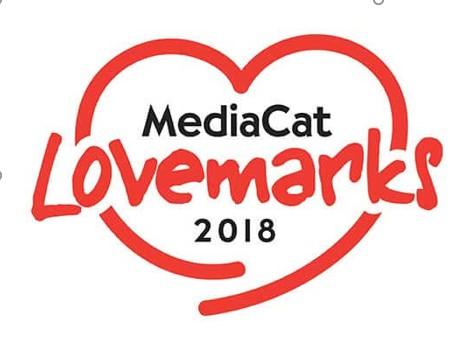 MediaCat Lovemarks